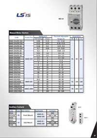 Manual Motor Starters (MMS), MMS Accessories (Auxillaries)