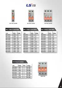 MCB Circuit Breakers (D-Curve 6kA), Isolators - Din Mount