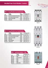 Molded Case Circuit Breakers (MCCB), Molded Case Isolators