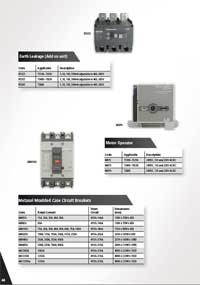 Molded Case Circuit Breakers (ABB Range) Susol MCCB Accessories